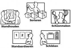 Werkplek organisatie 5-S